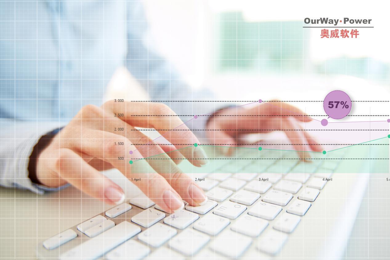 bi商业智能分析系统