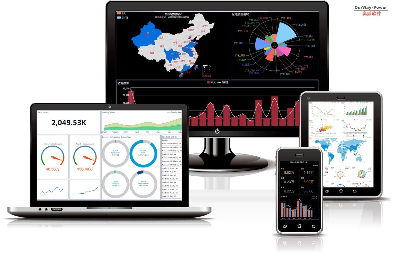 免费数据可视化软件