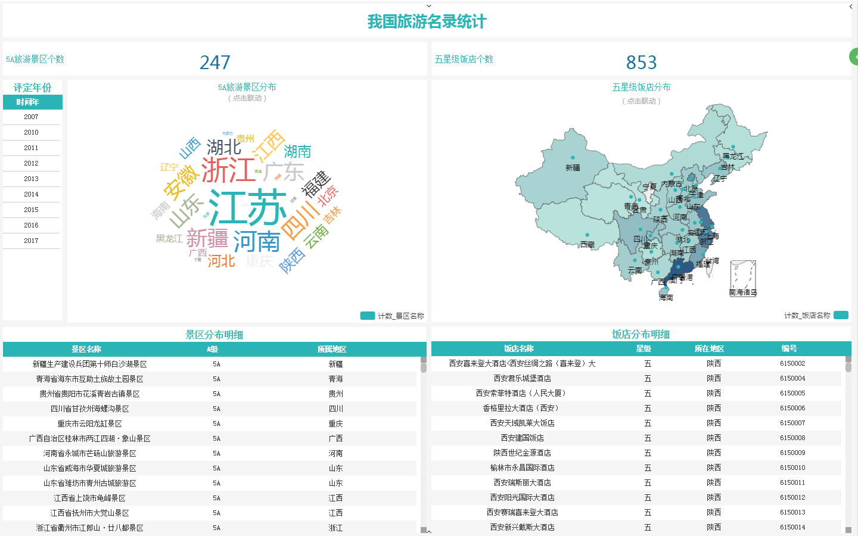 ganyinbi_《speed-bi云平台案例应用:今年去哪儿旅游,你准备好了吗?》精彩回顾