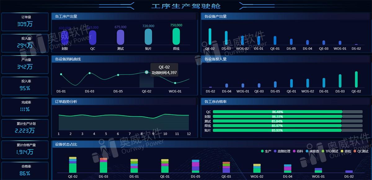 数据分析平台