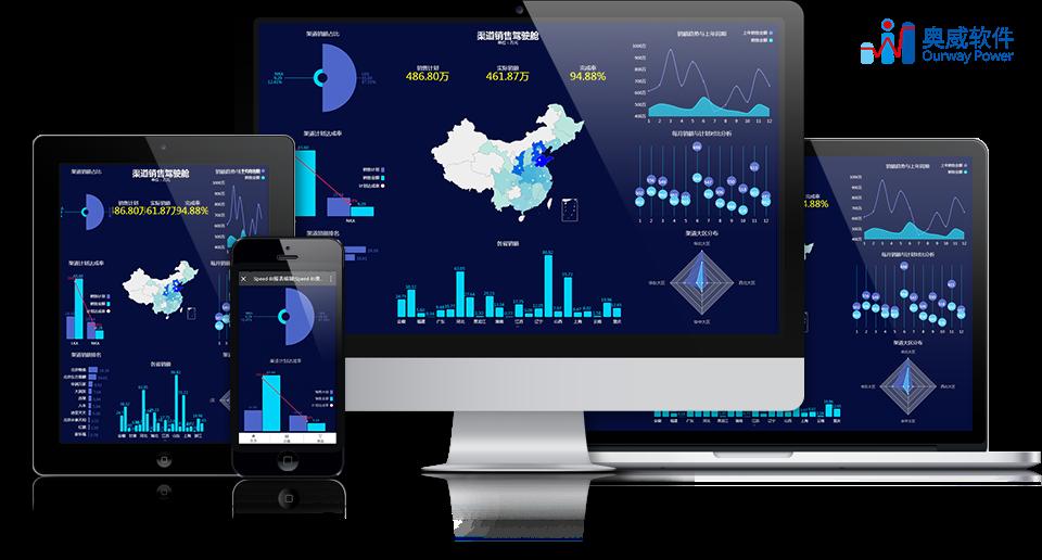 数据可视化厂商