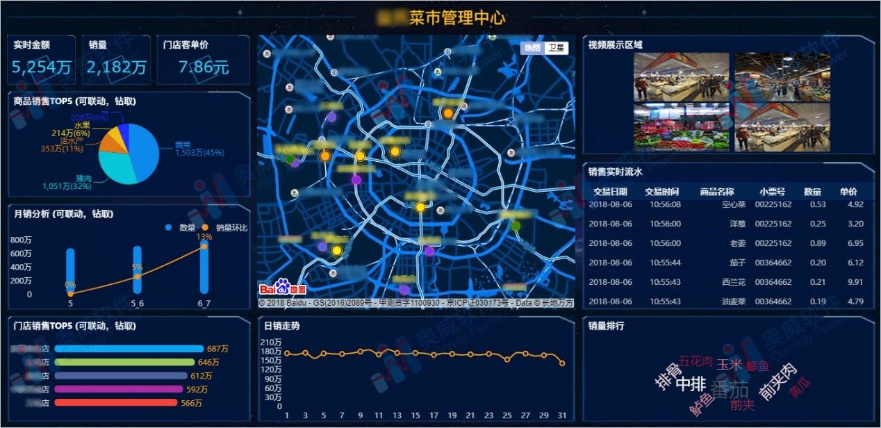 大数据可视化分析工具