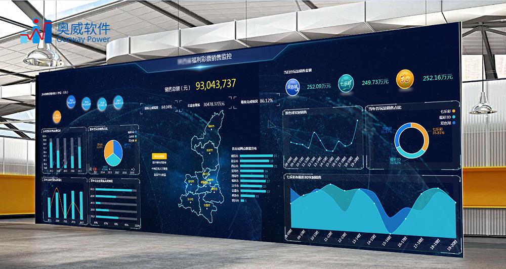 数据可视化大屏