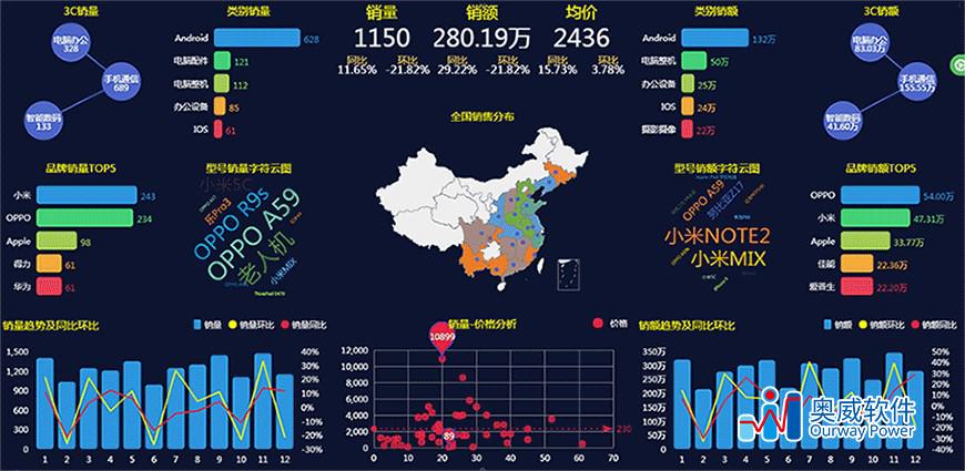 可视化大数据分析工具
