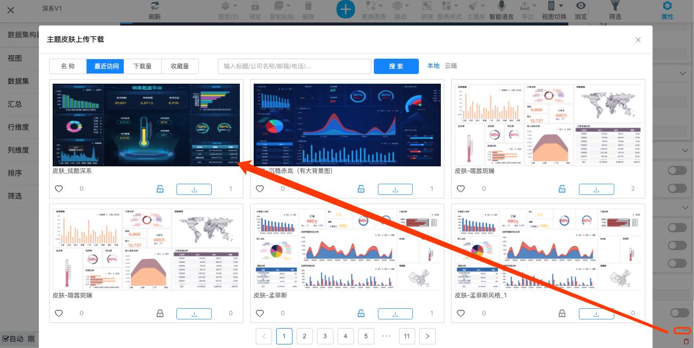 BI數據可視化