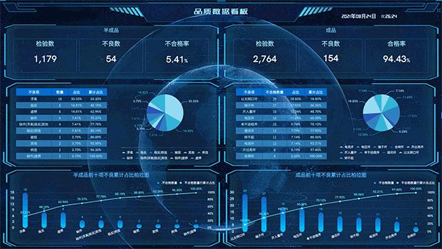 奥威软件BI数据可视化