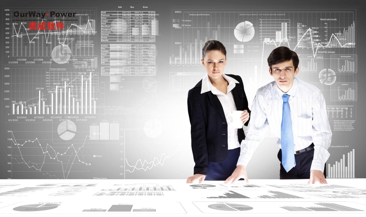 BI工具与数据可视化如何选型(转)