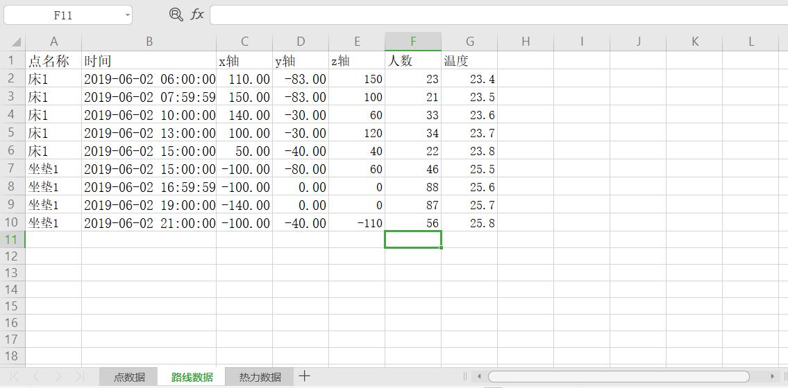奥威BI零售数据分析
