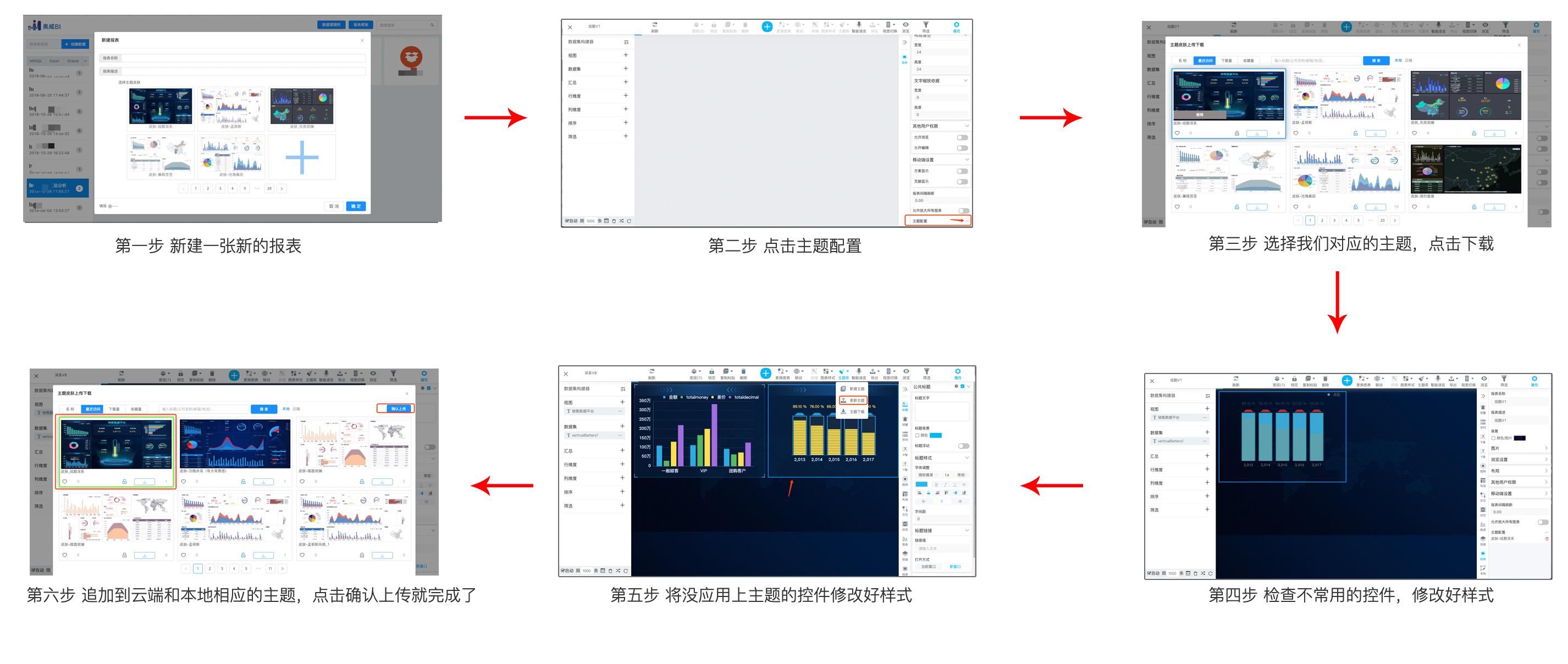 BI数据可视化