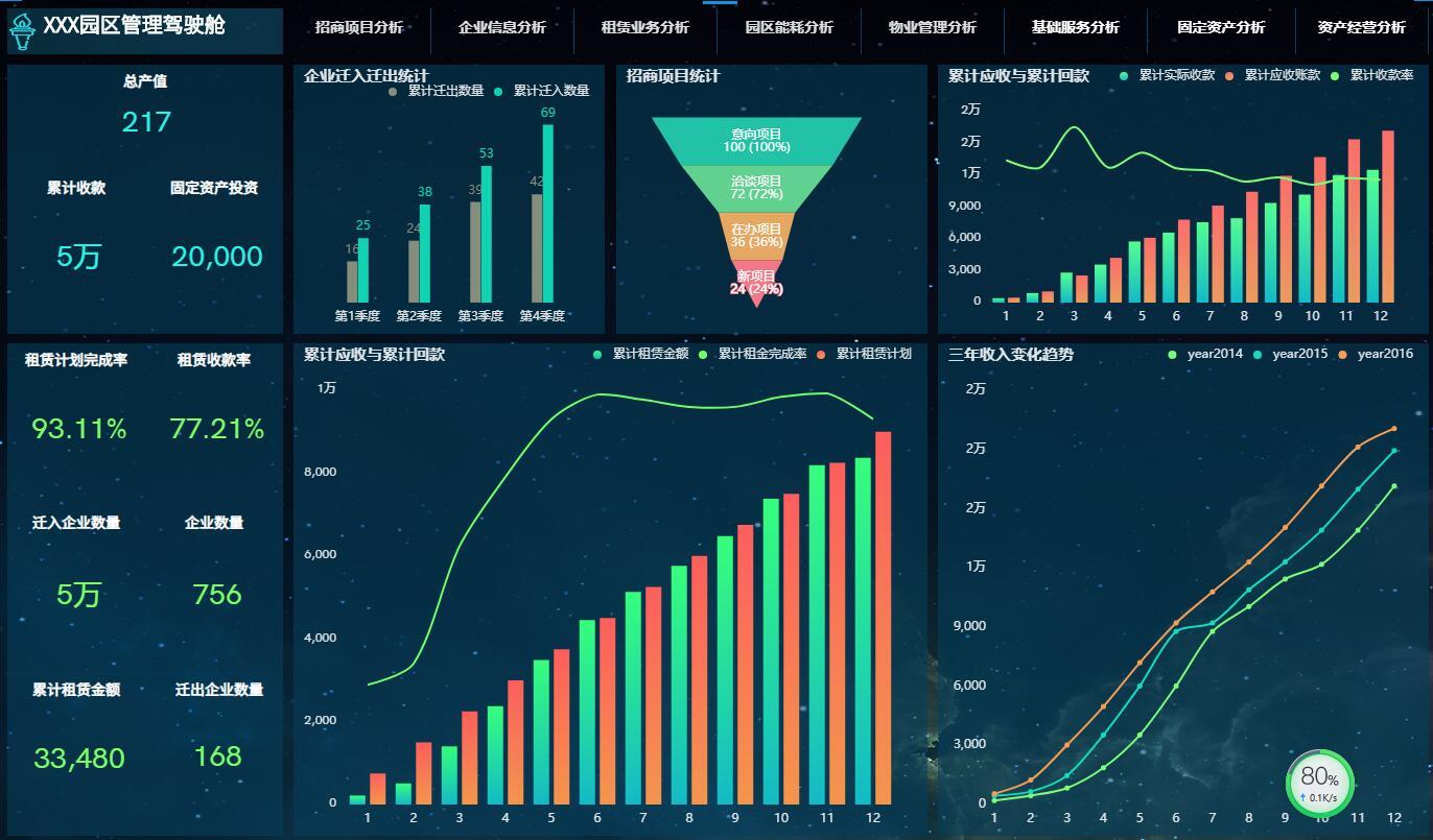 奥威BI数据可视化平台