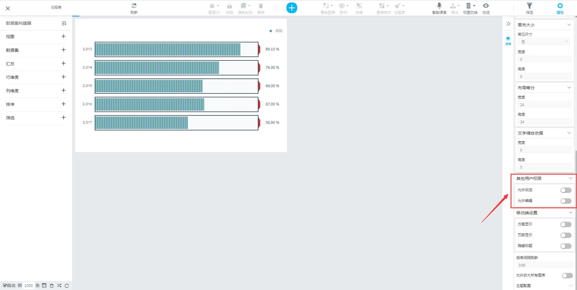 BI軟件,數據分析報表