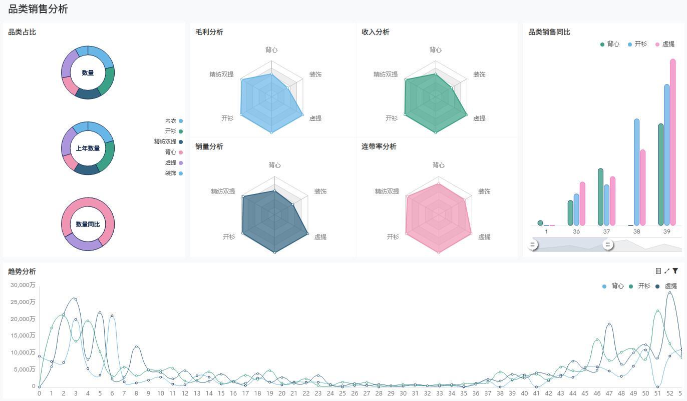 奥威软件商业智能BI